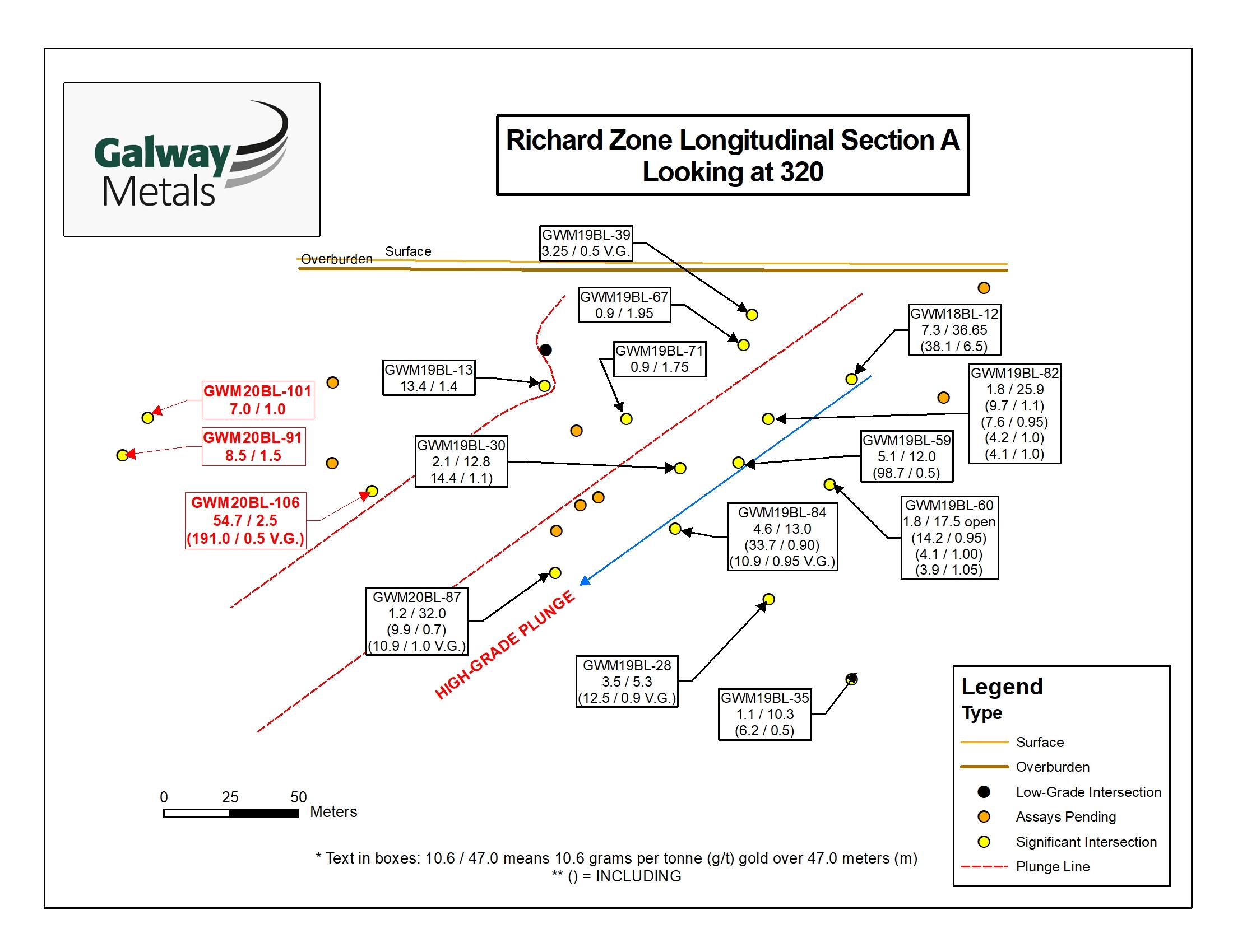 Galway-Metals-Clarence-Stream-Estrades-Gold-Deposit-New-Brunswick-Canada