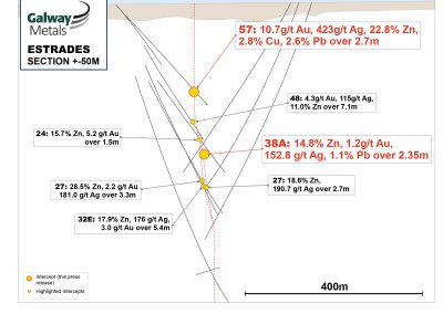 TSXV-Stock-public-company-Galway-Metals-Clarence-Stream-gold-project-New Brunswick-Estrades-mine-Casa-Berardi-Quebec-Canada