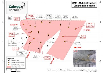 GMZ-Zones-Appalachian-TSXV-Stock-public-company-Galway-Metals-Clarence-Stream-gold-project-New Brunswick-Estrades-mine-Casa-Berardi-Quebec-Canada